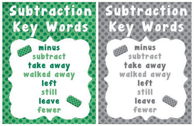 Addition/Subtraction Key Word Posters & June Problem of the Day ...