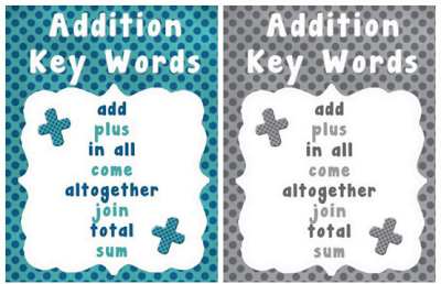 Addition/Subtraction Key Word Posters & June Problem of ...